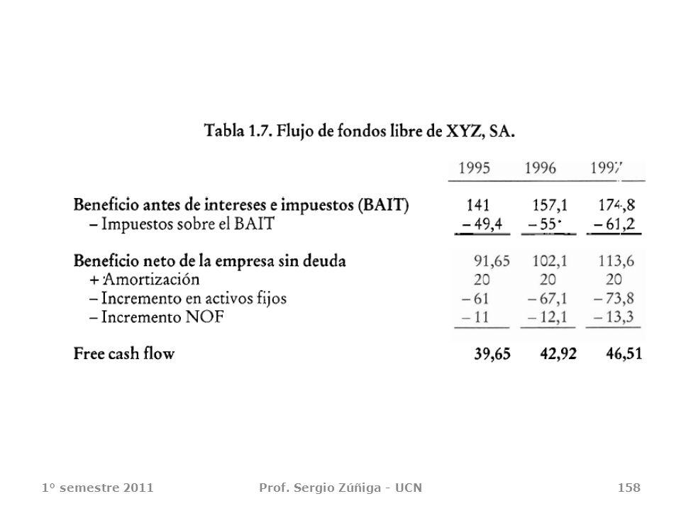 1° semestre 2011Prof. Sergio Zúñiga - UCN158