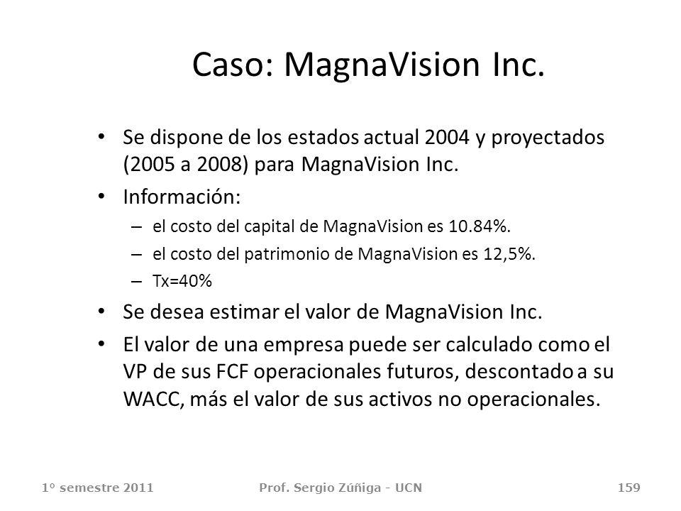 1° semestre 2011Prof. Sergio Zúñiga - UCN159 Caso: MagnaVision Inc. Se dispone de los estados actual 2004 y proyectados (2005 a 2008) para MagnaVision