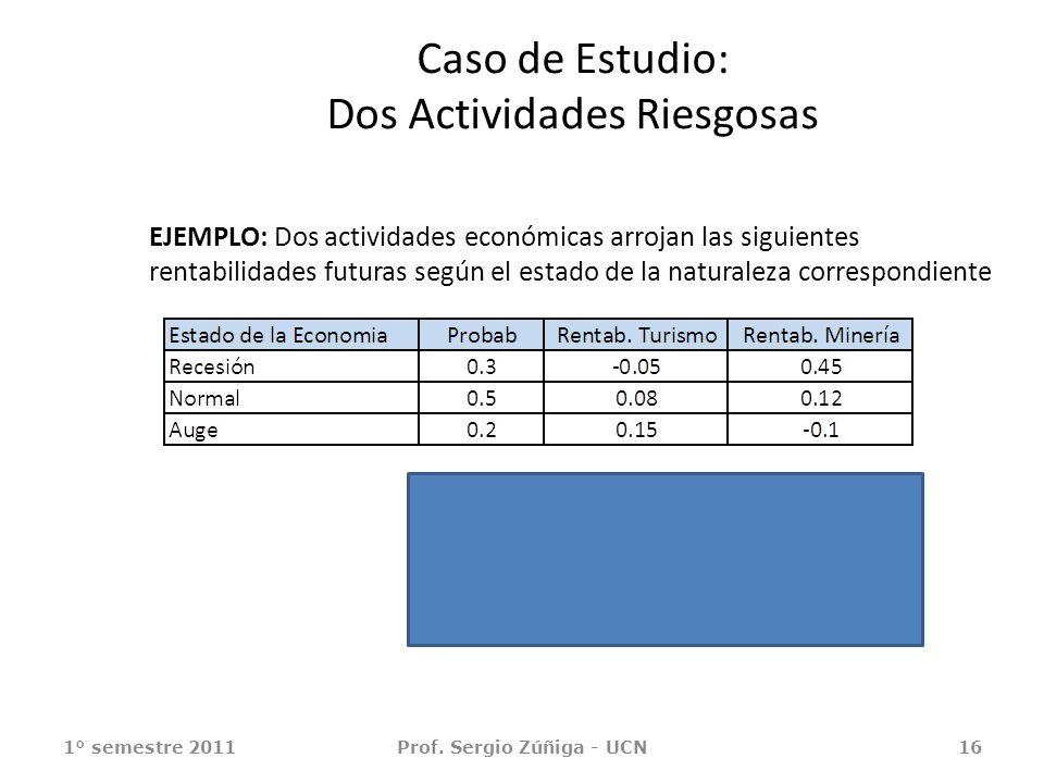 Caso de Estudio: Dos Actividades Riesgosas 1° semestre 2011Prof. Sergio Zúñiga - UCN16 EJEMPLO: Dos actividades económicas arrojan las siguientes rent