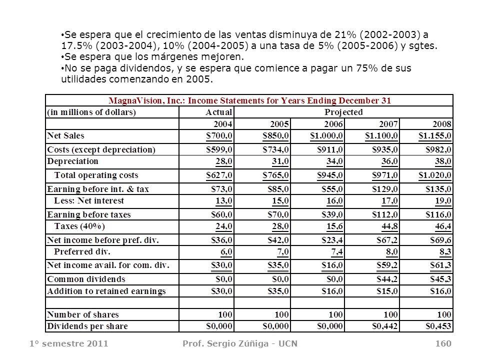 1° semestre 2011Prof. Sergio Zúñiga - UCN160 Se espera que el crecimiento de las ventas disminuya de 21% (2002-2003) a 17.5% (2003-2004), 10% (2004-20