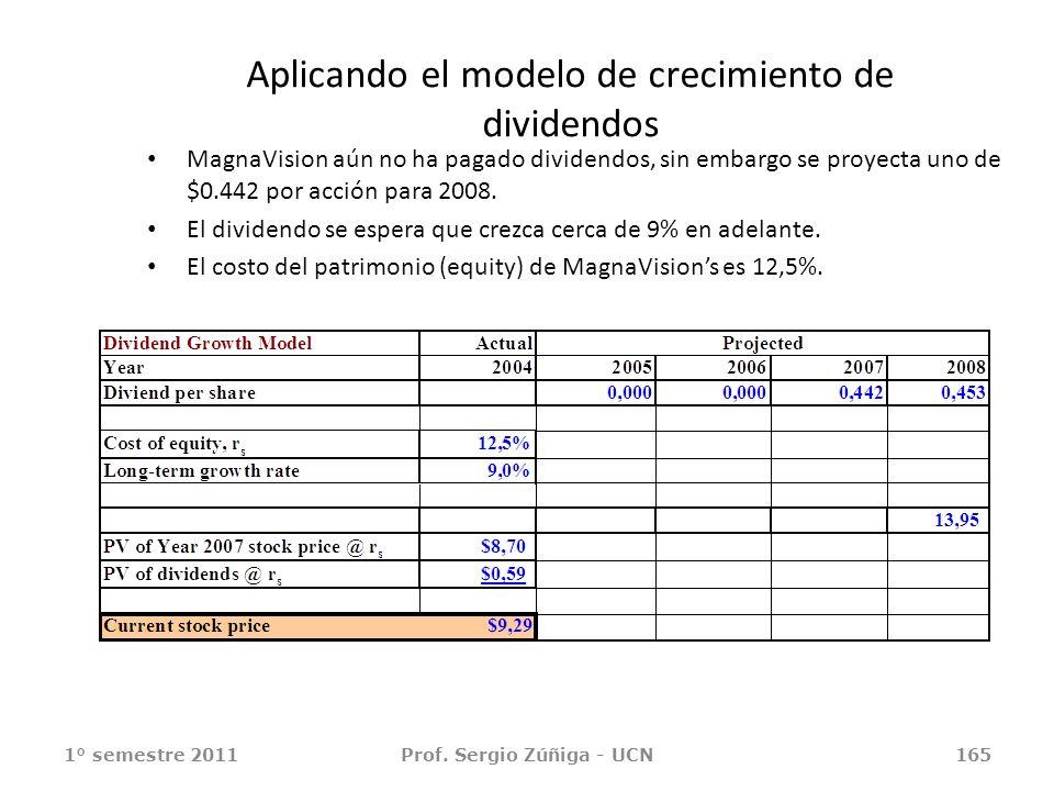 1° semestre 2011Prof. Sergio Zúñiga - UCN165 Aplicando el modelo de crecimiento de dividendos MagnaVision aún no ha pagado dividendos, sin embargo se