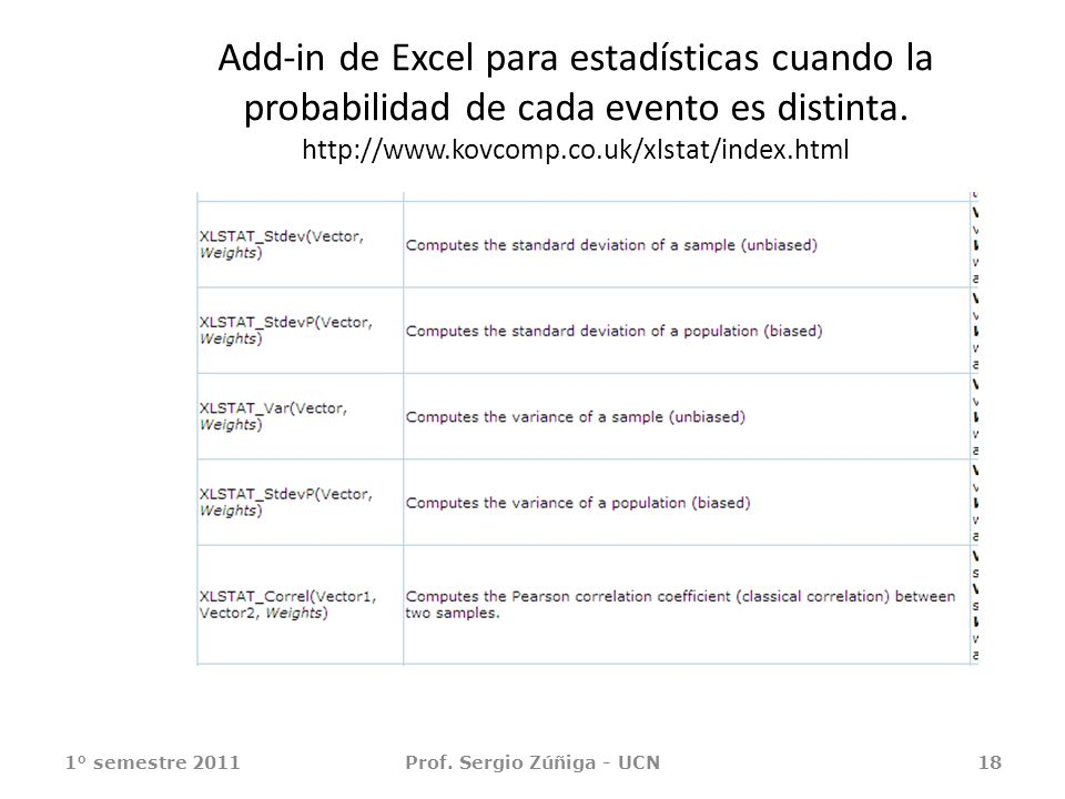 Add-in de Excel para estadísticas cuando la probabilidad de cada evento es distinta. http://www.kovcomp.co.uk/xlstat/index.html 1° semestre 2011Prof.