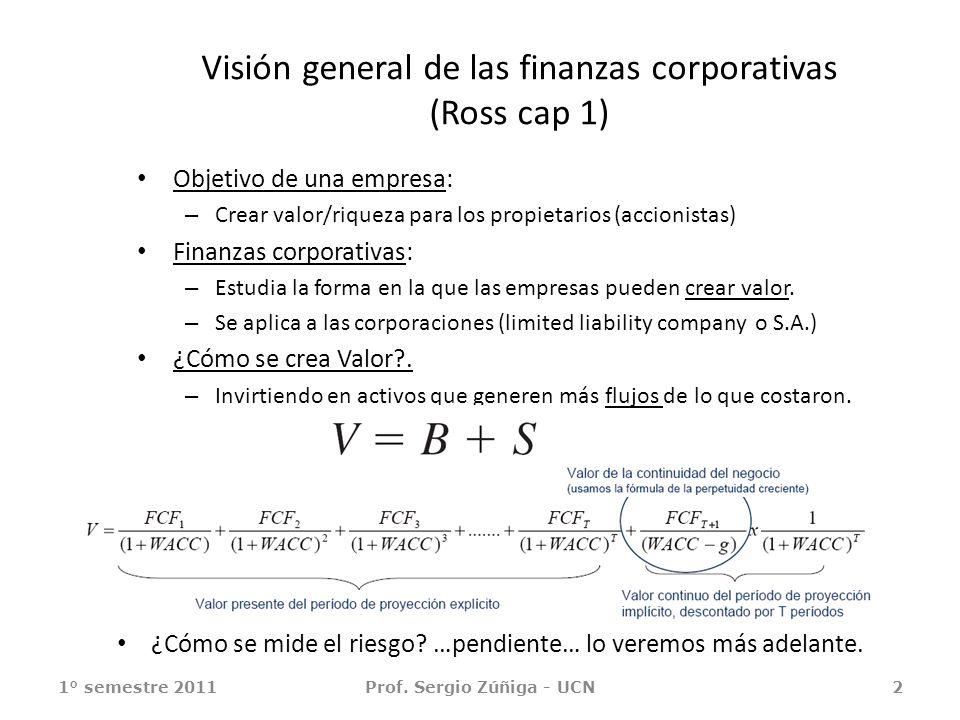 Visión general de las finanzas corporativas (Ross cap 1) Objetivo de una empresa: – Crear valor/riqueza para los propietarios (accionistas) Finanzas c