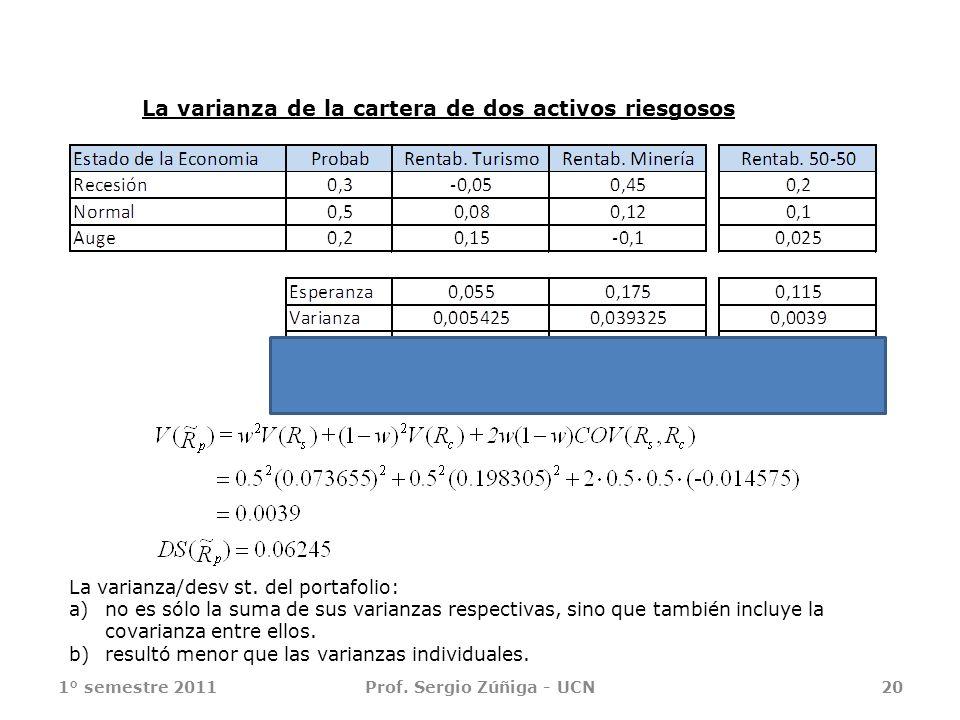 1° semestre 2011Prof. Sergio Zúñiga - UCN20 La varianza de la cartera de dos activos riesgosos La varianza/desv st. del portafolio: a)no es sólo la su