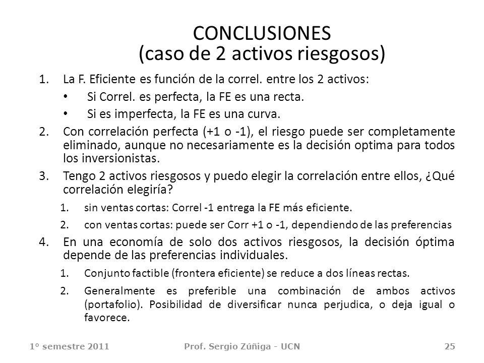 CONCLUSIONES (caso de 2 activos riesgosos) 1.La F. Eficiente es función de la correl. entre los 2 activos: Si Correl. es perfecta, la FE es una recta.