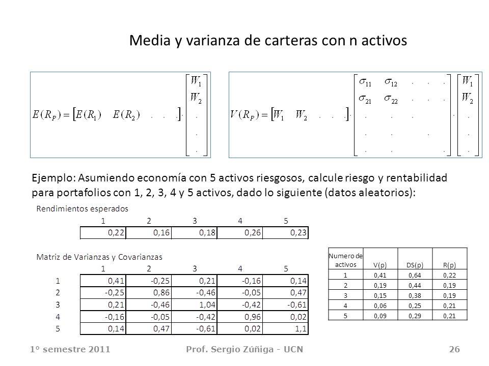 Media y varianza de carteras con n activos 1° semestre 2011Prof. Sergio Zúñiga - UCN26 Ejemplo: Asumiendo economía con 5 activos riesgosos, calcule ri