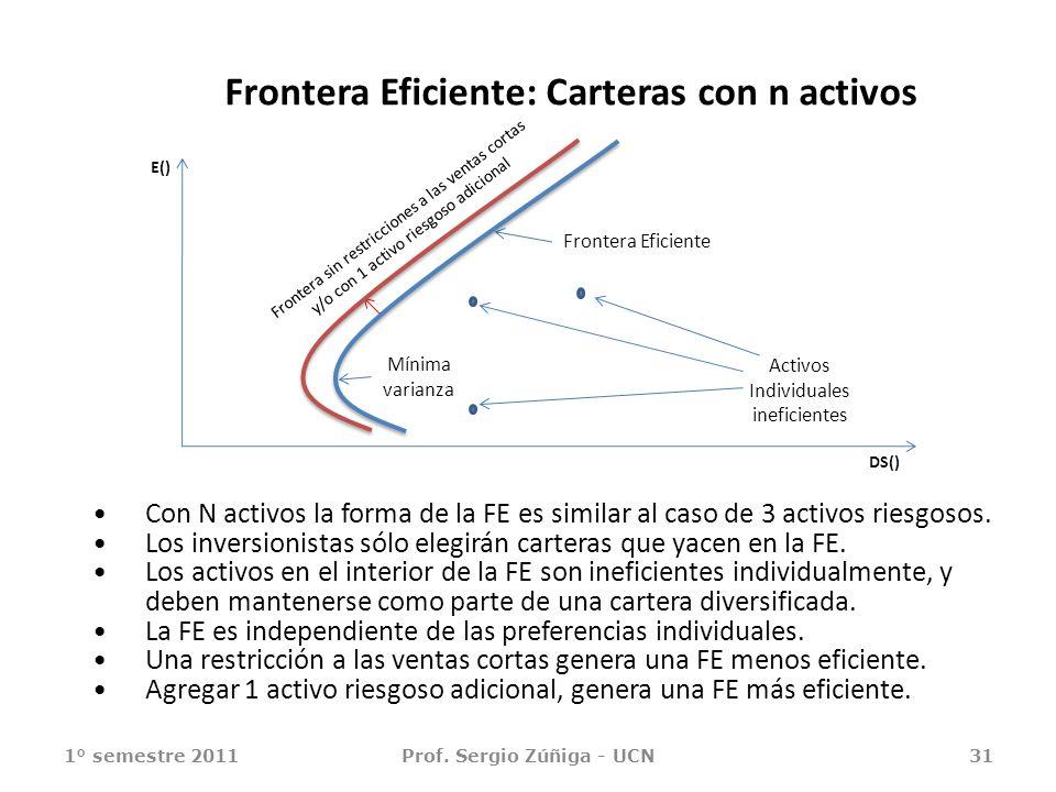 Frontera Eficiente: Carteras con n activos 1° semestre 2011Prof. Sergio Zúñiga - UCN31 Con N activos la forma de la FE es similar al caso de 3 activos