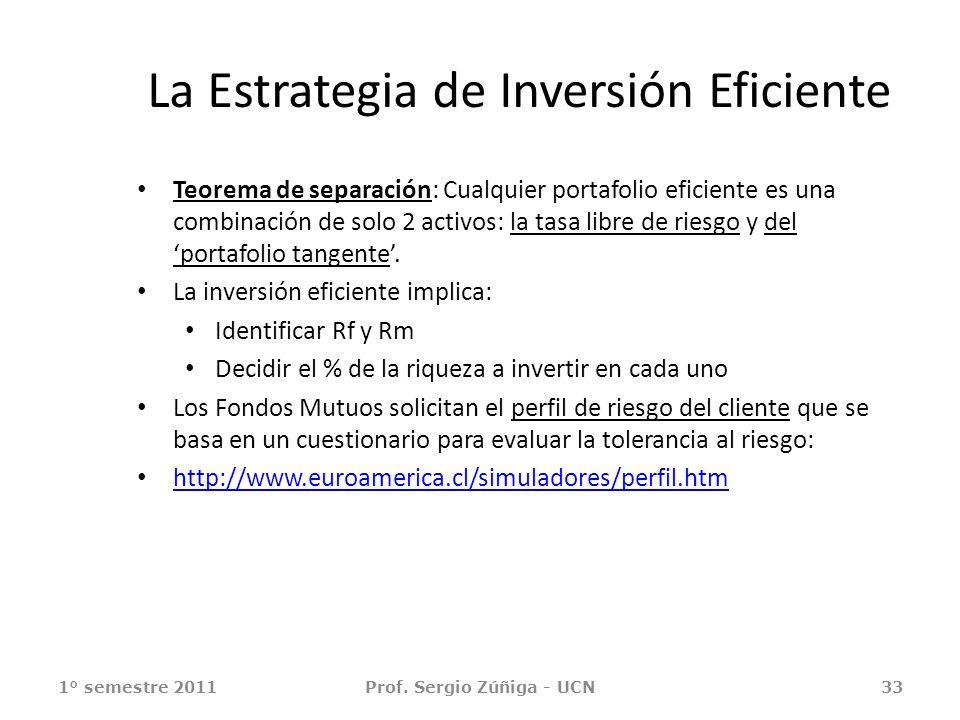La Estrategia de Inversión Eficiente 1° semestre 2011Prof. Sergio Zúñiga - UCN33 Teorema de separación: Cualquier portafolio eficiente es una combinac