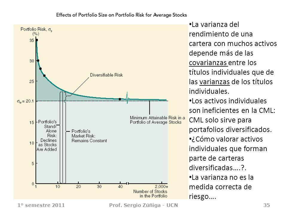 1° semestre 2011Prof. Sergio Zúñiga - UCN35 La varianza del rendimiento de una cartera con muchos activos depende más de las covarianzas entre los tít