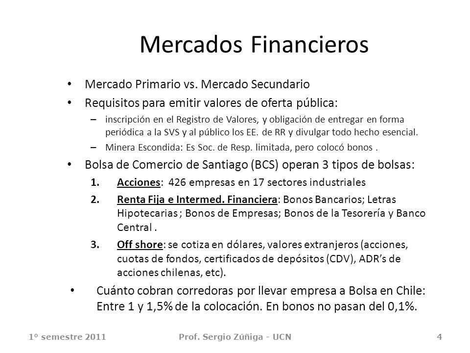 Mercados Financieros Mercado Primario vs. Mercado Secundario Requisitos para emitir valores de oferta pública: – inscripción en el Registro de Valores