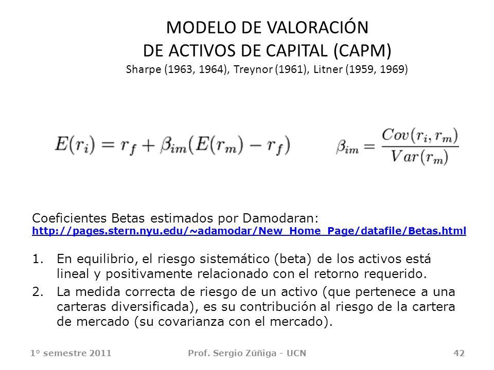1° semestre 2011Prof. Sergio Zúñiga - UCN42 MODELO DE VALORACIÓN DE ACTIVOS DE CAPITAL (CAPM) Sharpe (1963, 1964), Treynor (1961), Litner (1959, 1969)