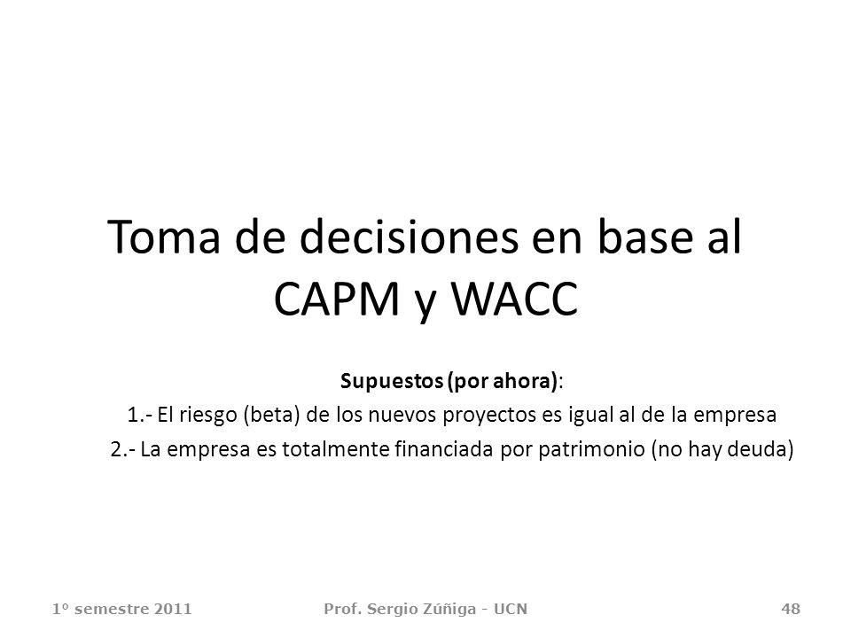 Toma de decisiones en base al CAPM y WACC Supuestos (por ahora): 1.- El riesgo (beta) de los nuevos proyectos es igual al de la empresa 2.- La empresa