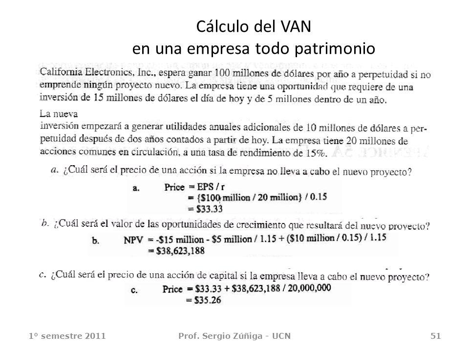 Cálculo del VAN en una empresa todo patrimonio 1° semestre 2011Prof. Sergio Zúñiga - UCN51
