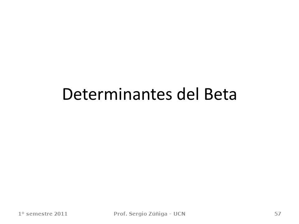 Determinantes del Beta 1° semestre 2011Prof. Sergio Zúñiga - UCN57
