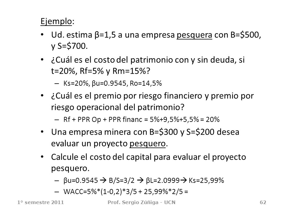 Ejemplo: Ud. estima β=1,5 a una empresa pesquera con B=$500, y S=$700. ¿Cuál es el costo del patrimonio con y sin deuda, si t=20%, Rf=5% y Rm=15%? – K