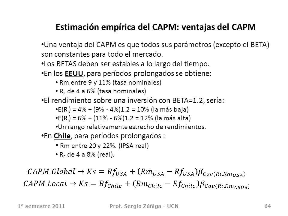 Estimación empírica del CAPM: ventajas del CAPM 1° semestre 2011Prof. Sergio Zúñiga - UCN64 Una ventaja del CAPM es que todos sus parámetros (excepto