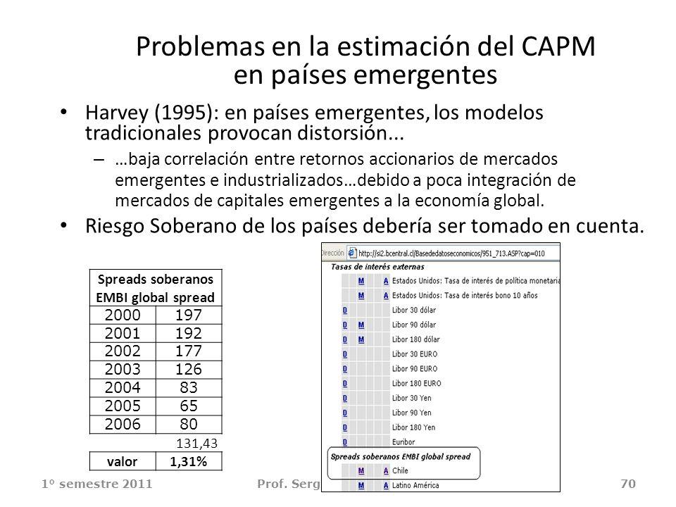 Problemas en la estimación del CAPM en países emergentes Harvey (1995): en países emergentes, los modelos tradicionales provocan distorsión... – …baja