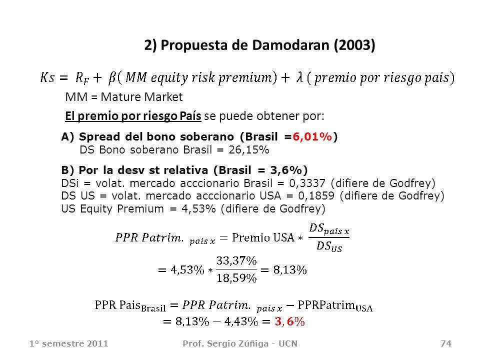 MM = Mature Market El premio por riesgo País se puede obtener por: 1° semestre 2011Prof. Sergio Zúñiga - UCN74 B) Por la desv st relativa (Brasil = 3,