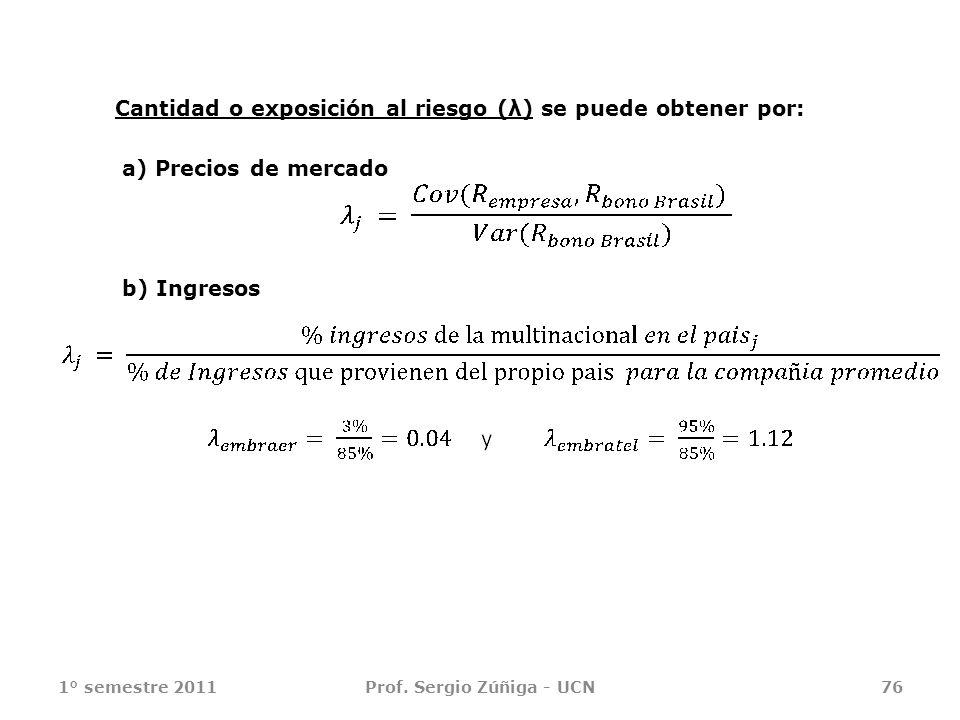 1° semestre 2011Prof. Sergio Zúñiga - UCN76 b) Ingresos a) Precios de mercado Cantidad o exposición al riesgo (λ) se puede obtener por: