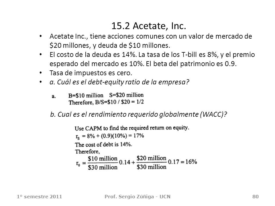 15.2 Acetate, Inc. Acetate Inc., tiene acciones comunes con un valor de mercado de $20 millones, y deuda de $10 millones. El costo de la deuda es 14%.