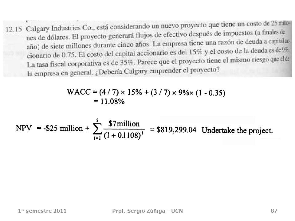1° semestre 2011Prof. Sergio Zúñiga - UCN87