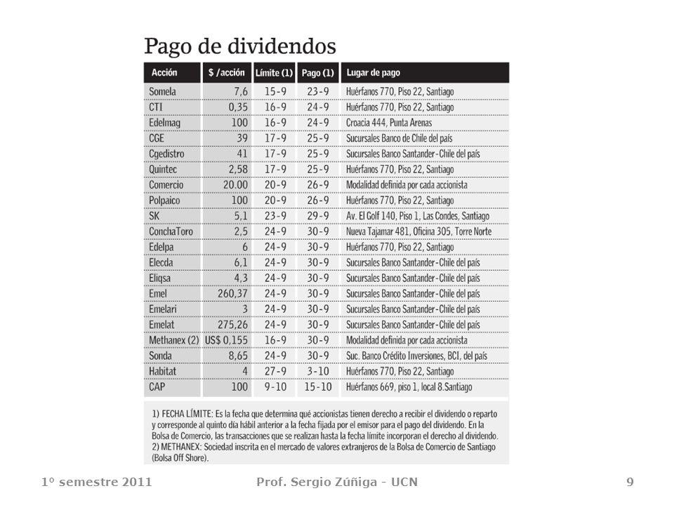 1° semestre 2011Prof. Sergio Zúñiga - UCN9