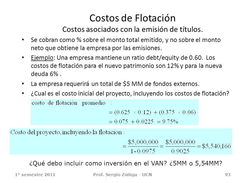 Costos de Flotación Costos asociados con la emisión de títulos. Se cobran como % sobre el monto total emitido, y no sobre el monto neto que obtiene la