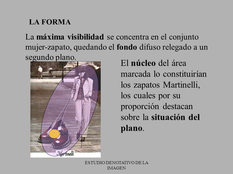 ESTUDIO DENOTATIVO DE LA IMAGEN LA FORMA La máxima visibilidad se concentra en el conjunto mujer-zapato, quedando el fondo difuso relegado a un segundo plano.