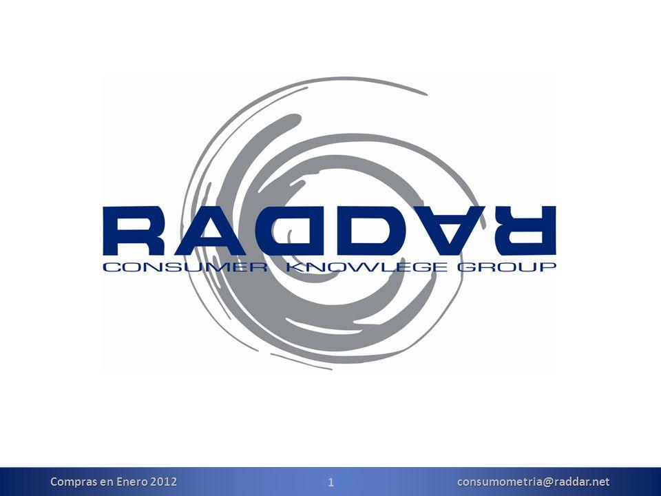 1 Compras en Enero 2012 consumometria@raddar.net