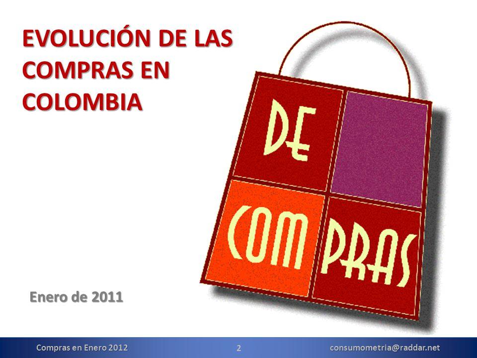 Enero de 2011 2 EVOLUCIÓN DE LAS COMPRAS EN COLOMBIA Compras en Enero 2012 consumometria@raddar.net