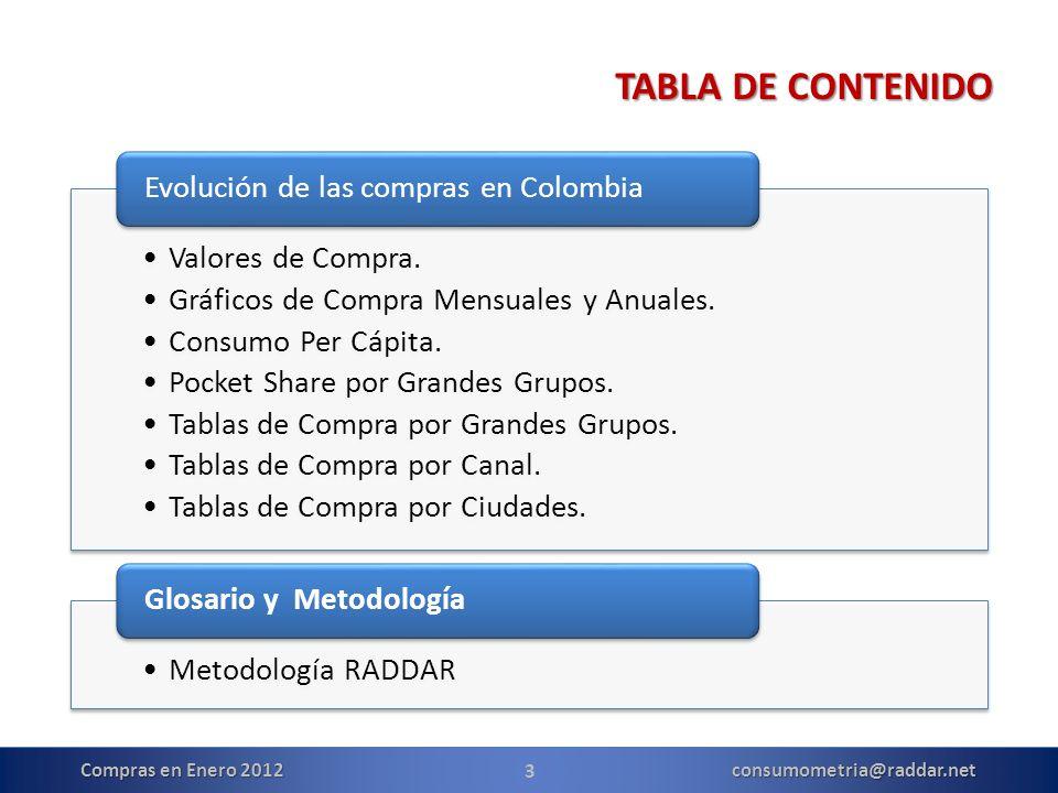 4 Según Raddar las compras realizadas por los hogares colombianos en el mes de Enero, corresponden a un valor de 33,9 Billones de pesos.
