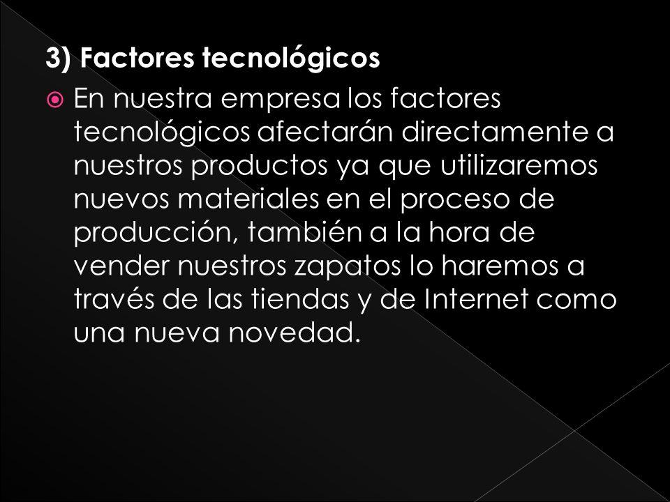 3) Factores tecnológicos En nuestra empresa los factores tecnológicos afectarán directamente a nuestros productos ya que utilizaremos nuevos materiale