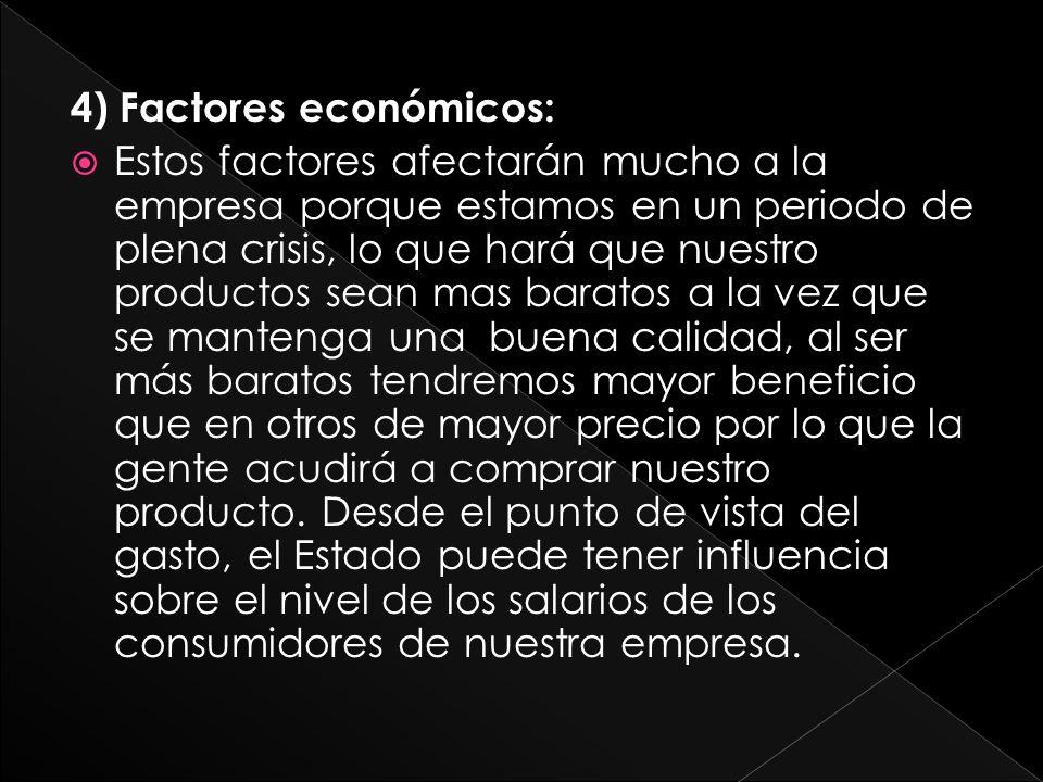 4) Factores económicos: Estos factores afectarán mucho a la empresa porque estamos en un periodo de plena crisis, lo que hará que nuestro productos se