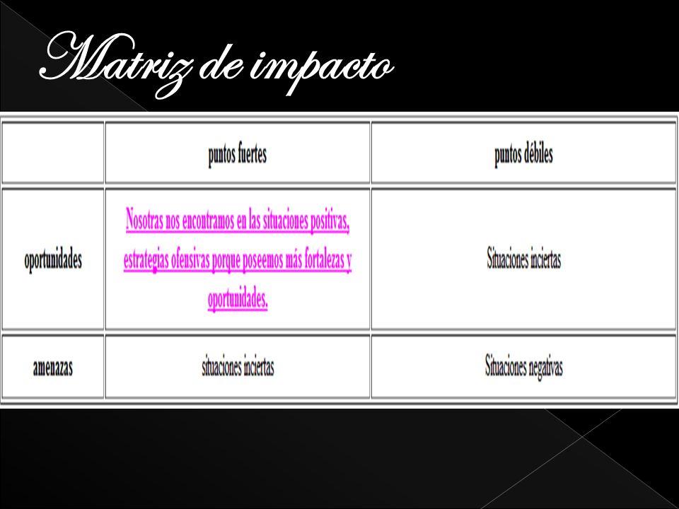 Matriz de impacto