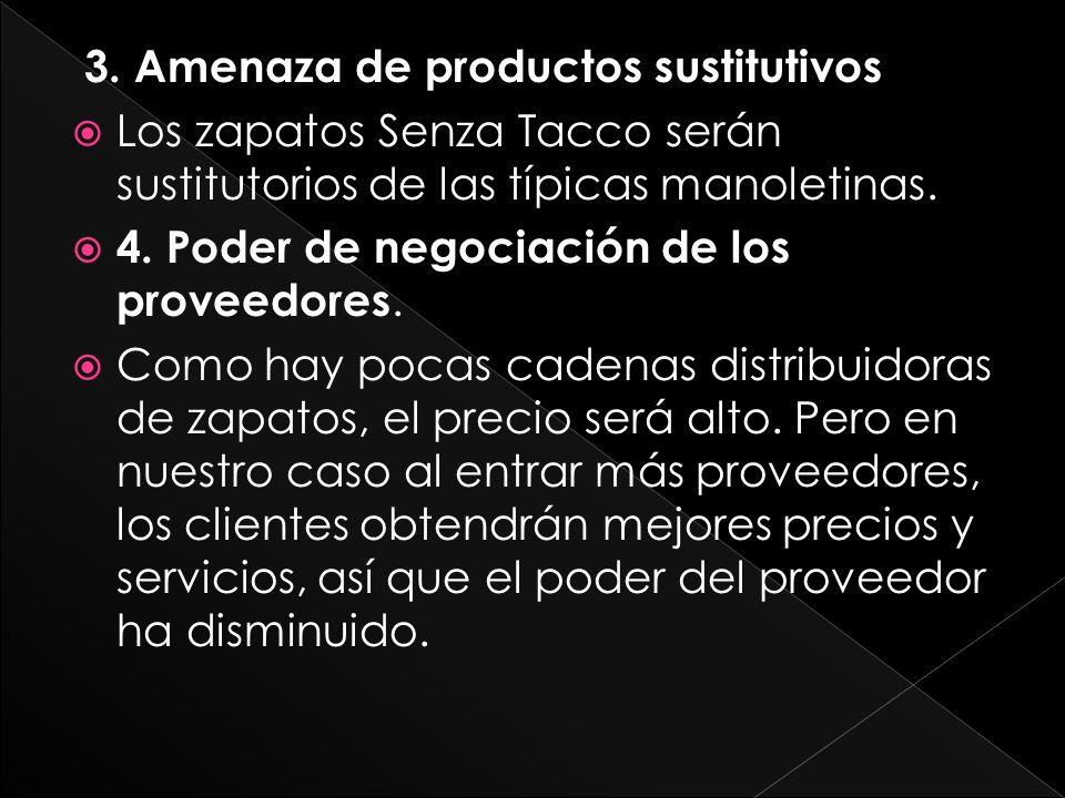 3. Amenaza de productos sustitutivos Los zapatos Senza Tacco serán sustitutorios de las típicas manoletinas. 4. Poder de negociación de los proveedore