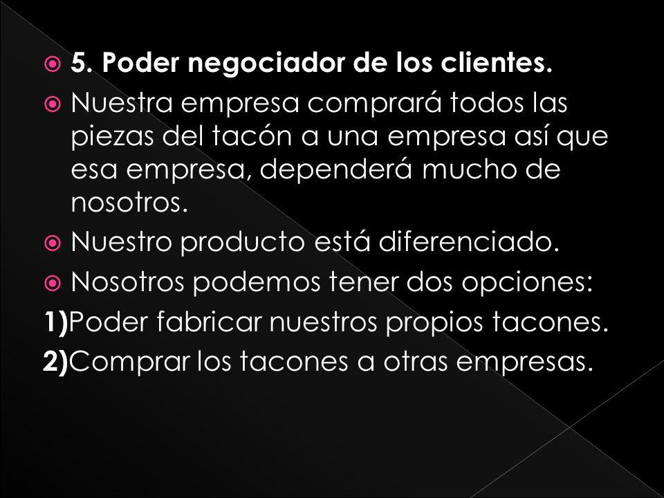 5. Poder negociador de los clientes. Nuestra empresa comprará todos las piezas del tacón a una empresa así que esa empresa, dependerá mucho de nosotro
