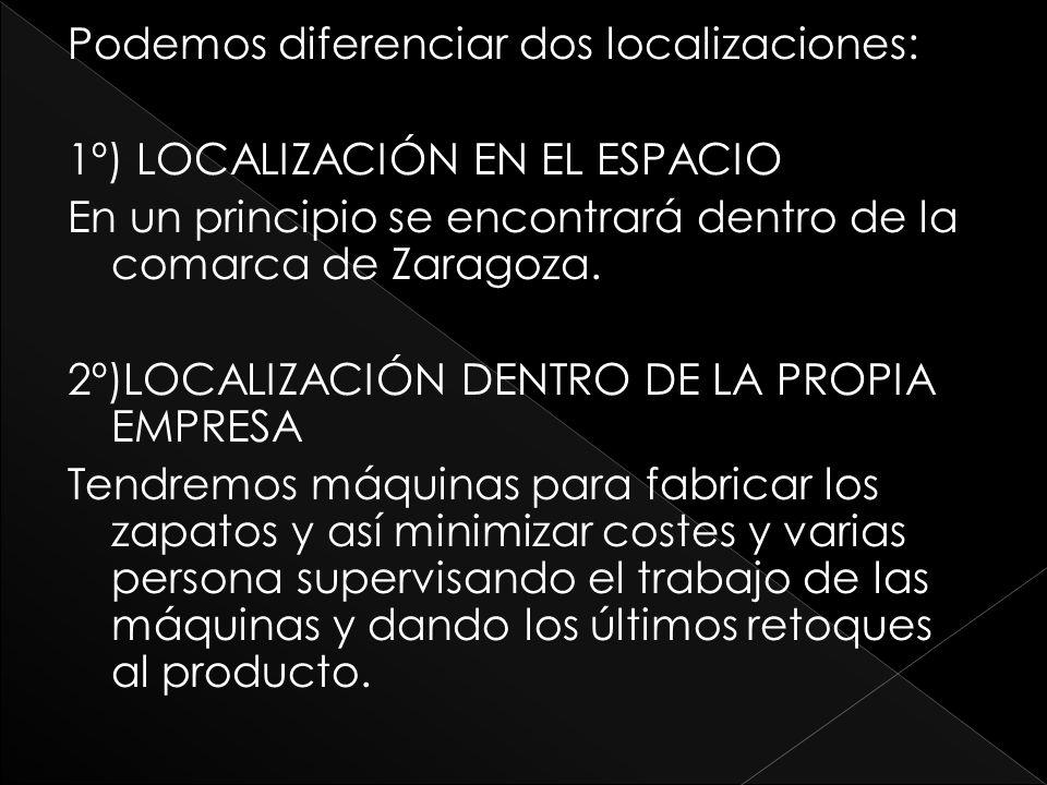 Podemos diferenciar dos localizaciones: 1º) LOCALIZACIÓN EN EL ESPACIO En un principio se encontrará dentro de la comarca de Zaragoza. 2º)LOCALIZACIÓN