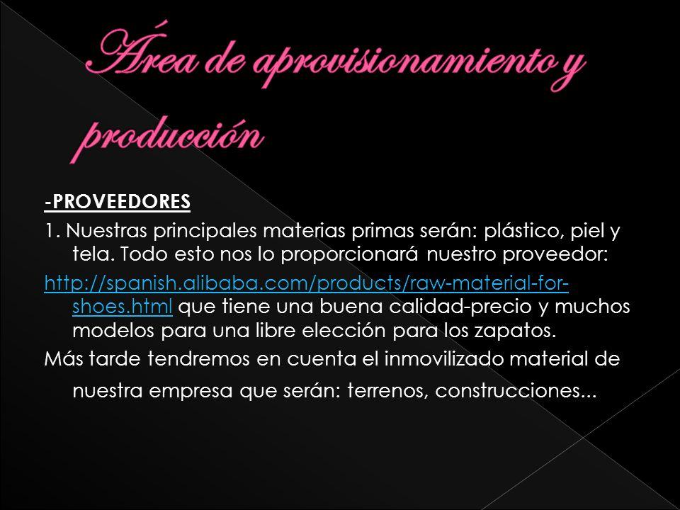 -PROVEEDORES 1. Nuestras principales materias primas serán: plástico, piel y tela. Todo esto nos lo proporcionará nuestro proveedor: http://spanish.al