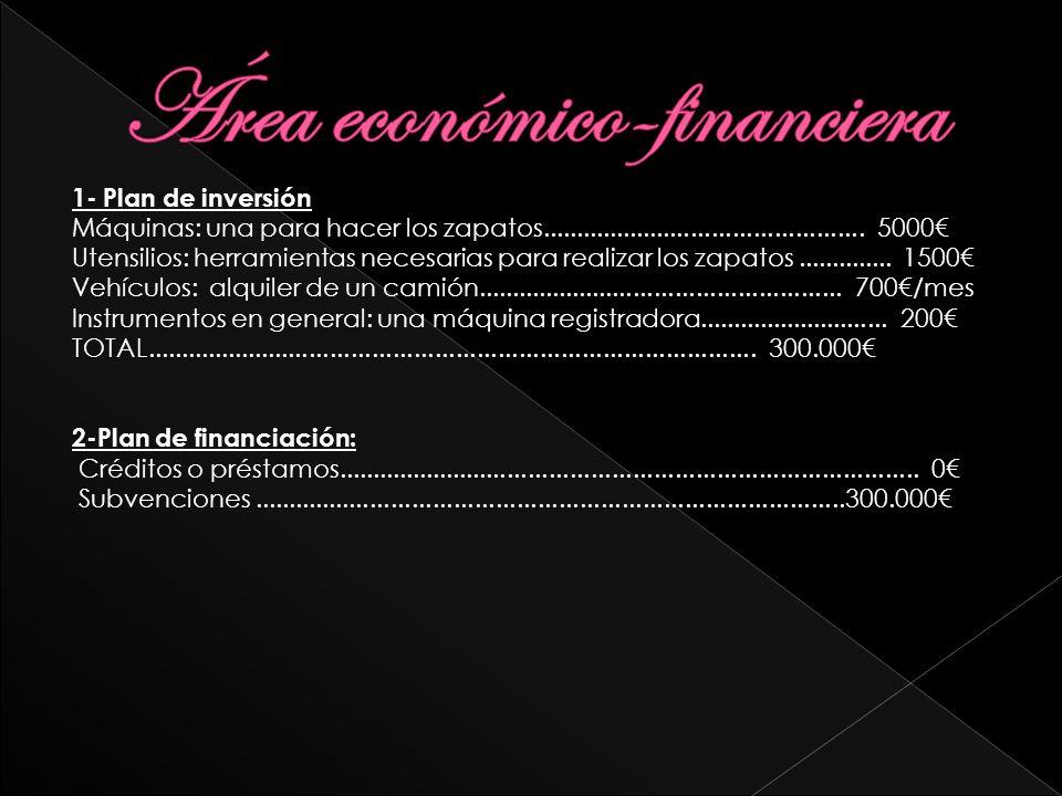 1- Plan de inversión Máquinas: una para hacer los zapatos............................................... 5000 Utensilios: herramientas necesarias para