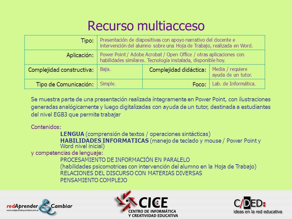 1 Recurso multiacceso Se muestra parte de una presentación realizada íntegramente en Power Point, con ilustraciones generadas analógicamente y luego d