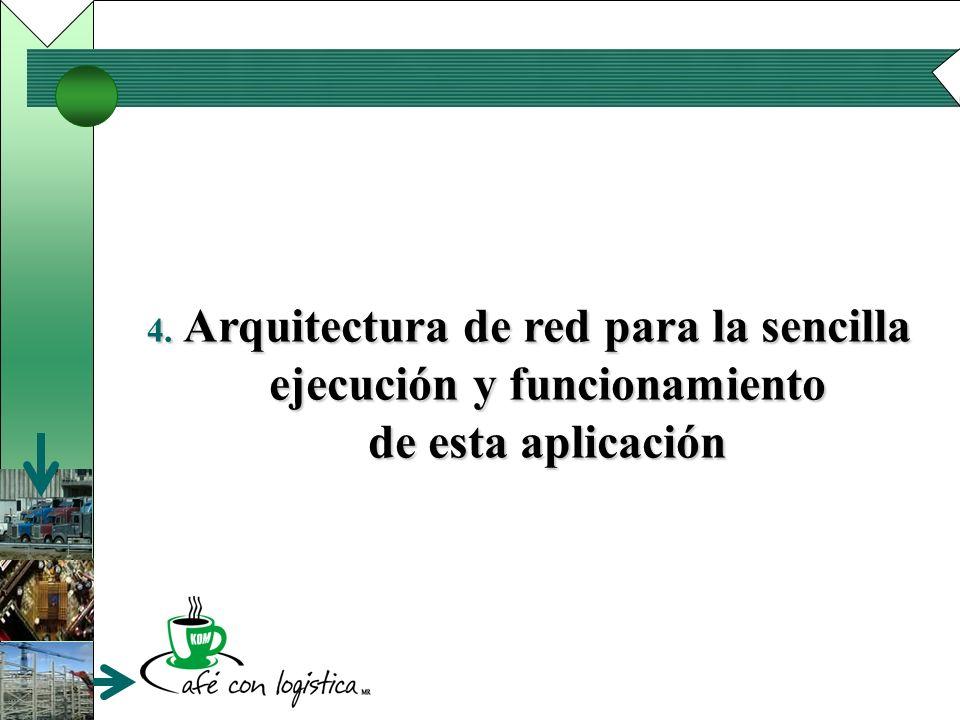 4. Arquitectura de red para la sencilla ejecución y funcionamiento de esta aplicación
