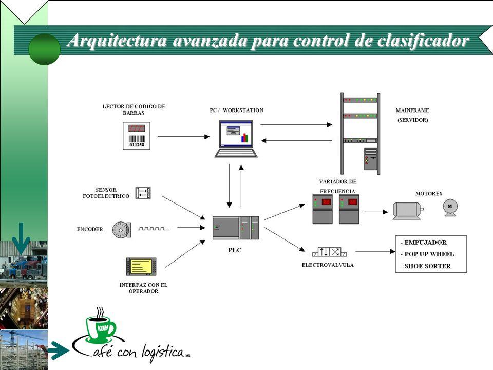 Arquitectura avanzada para control de clasificador