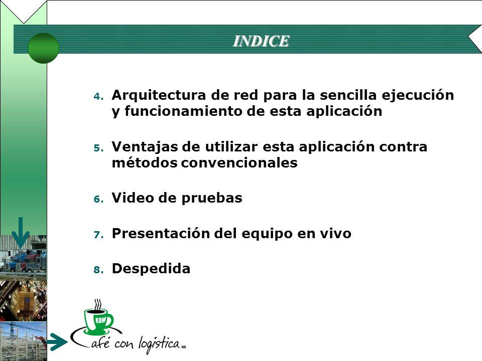 INDICE 4. Arquitectura de red para la sencilla ejecución y funcionamiento de esta aplicación 5. Ventajas de utilizar esta aplicación contra métodos co