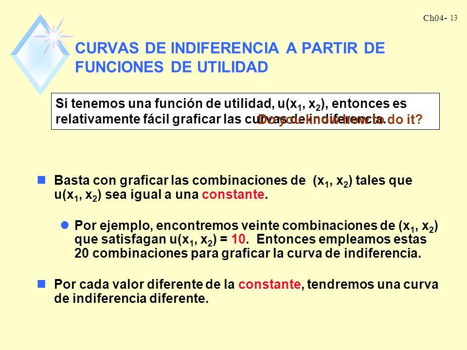 Ch04- 12 CONSTRUYENDO UNA FUNCIÓN DE UTILIDAD nNot all kinds of preferences can be represented by a utility No todas las preferencias pueden ser repre