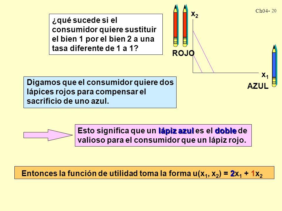 Ch04- 19 SUSTITUTOS PERFECTOS nEn consecuencia resulta natural medir la utilidad mediante el total de lápices: u(x 1, x 2 ) = x 1 + x 2 nPor ciero, no