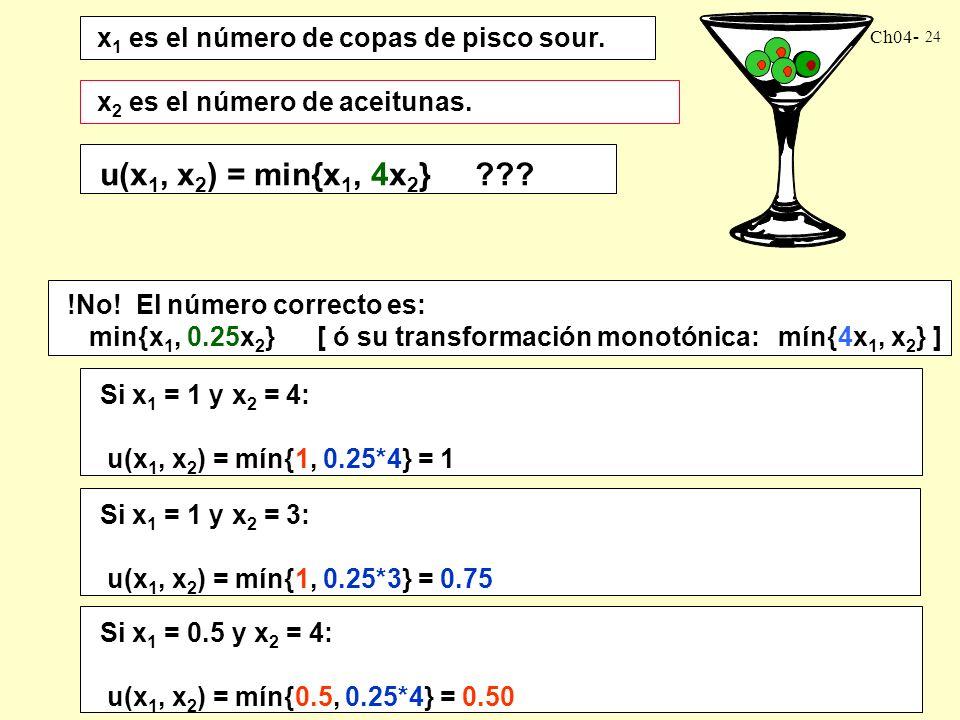 Ch04- 23 nRecordemos que cualquier transformación monotónica trabaja igual v(x 1, x 2 ) = 100 min{x 1, x 2 } n¿Qué sucede en el caso que el consumidor