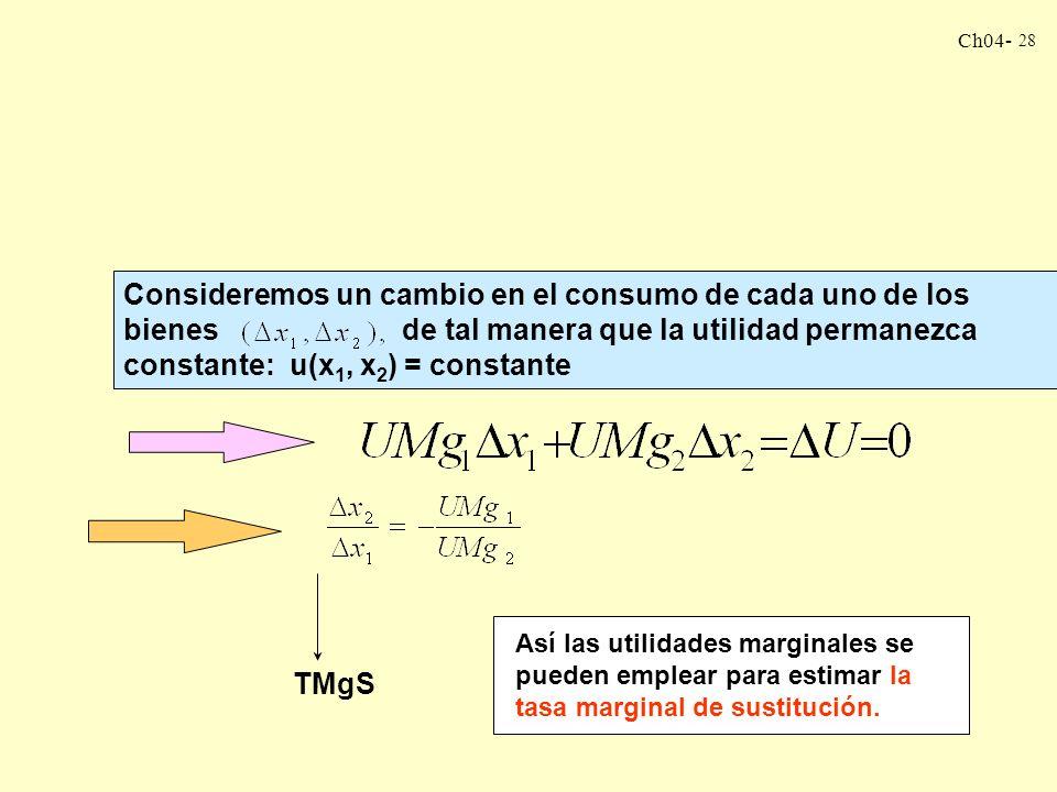 Ch04- 27 UTILIDAD MARGINAL Y TMgS La utilidad marginal se puede emplear para estimar la tasa marginal de sustitución que definimos en el capítulo 3. R