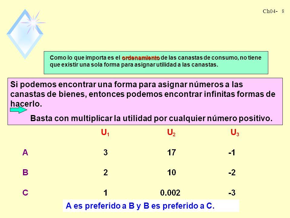 Ch04- 7 UTILIDAD ORDINAL Debido al énfasis puesto en ordenar las canastas de bienes, este tipo de utilidad es conocido como utilidad ordinal. A es pre