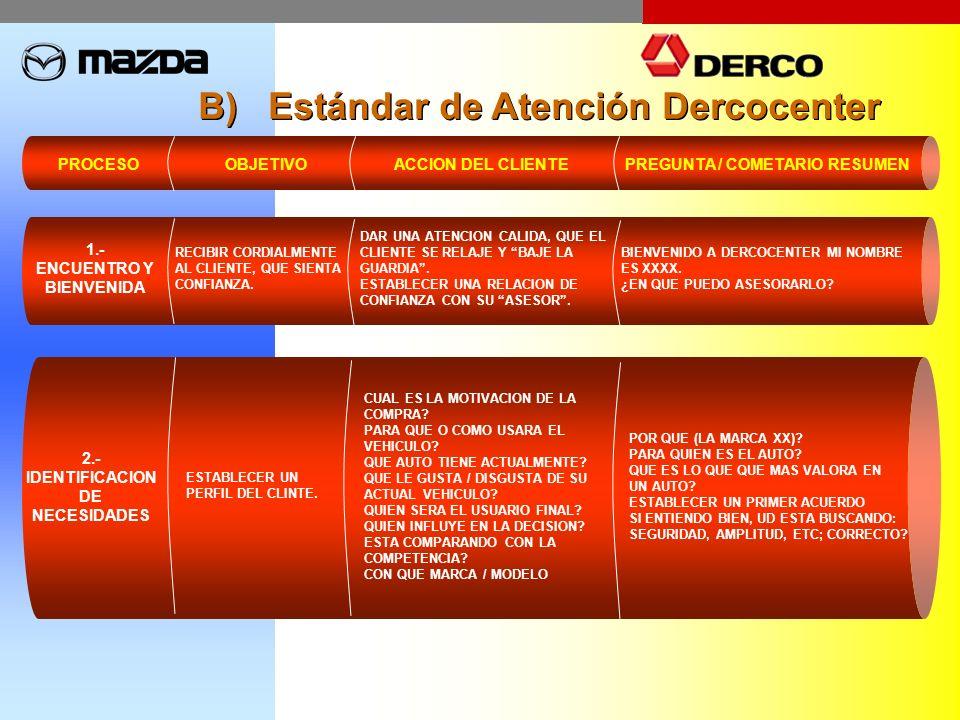 B) Estándar de Atención Dercocenter PROCESOOBJETIVOACCION DEL CLIENTEPREGUNTA / COMETARIO RESUMEN 1.- ENCUENTRO Y BIENVENIDA RECIBIR CORDIALMENTE AL C