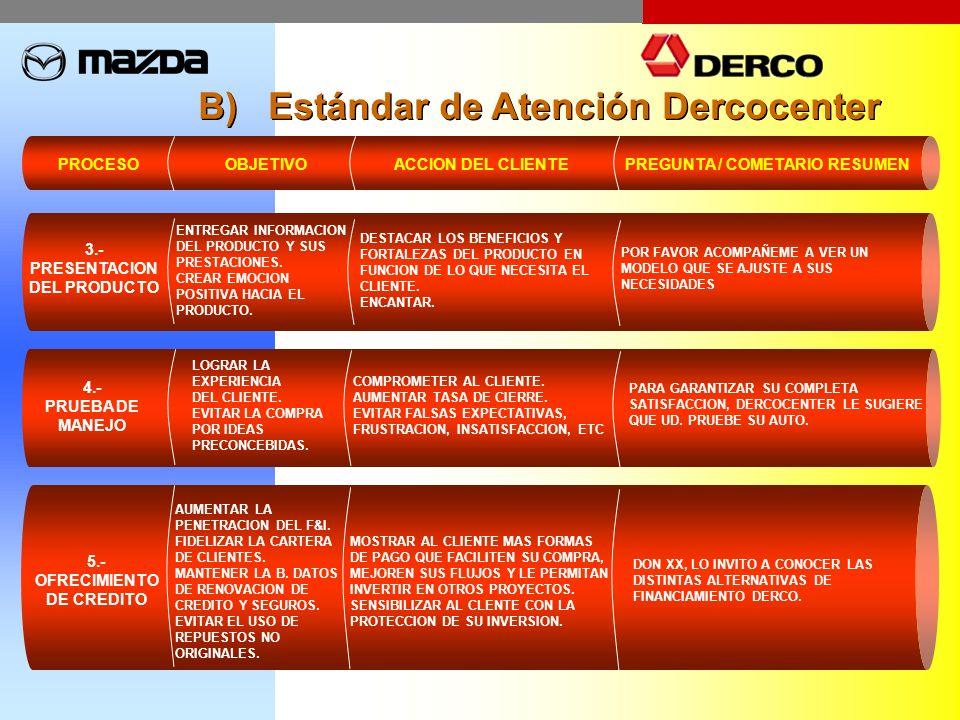 B) Estándar de Atención Dercocenter PROCESOOBJETIVOACCION DEL CLIENTEPREGUNTA / COMETARIO RESUMEN 3.- PRESENTACION DEL PRODUCTO ENTREGAR INFORMACION D